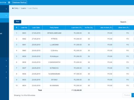micro loan management